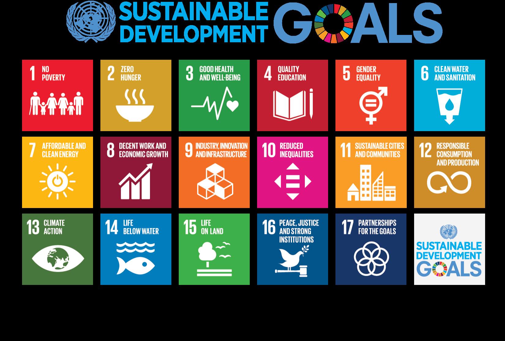 SDG_icons_en-1